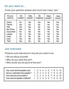 14 Job Interviews