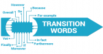 Transition Words: How to Link Sentences Together
