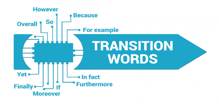Transition Words: How to Link Sentences Together