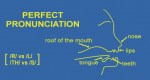 How to Teach Proper Pronunciation: The Sounds of English (R vs L) (S vs TH)