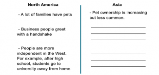 Asian Western Cultural Differences List