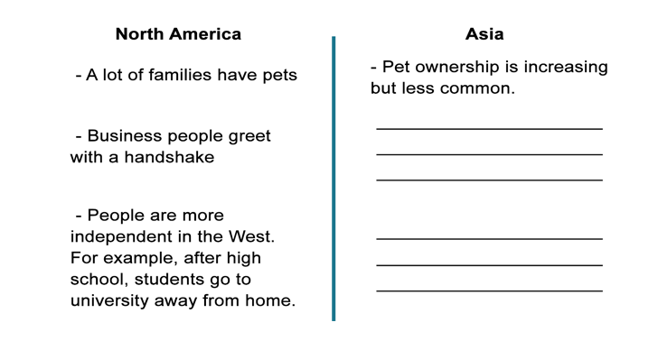 Cultural Differences Between Asia and America