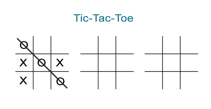 graphic regarding Free Printable Tic Tac Toe Board titled Printable Tic Tac Toe Sheets: 2-Participant Blank Sport Forums
