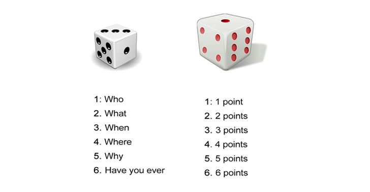 Dice Questions Game: Who, What, When, Where and Why Questions