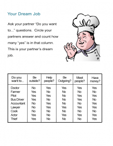 Job Interviews Practice - Dream Job Worksheet
