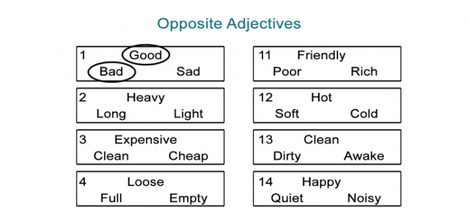 Opposite Adjective Words Find