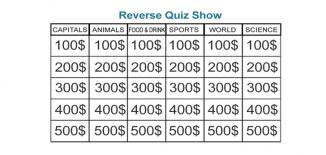 Reverse Quiz Show