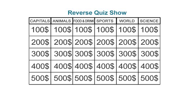 Quiz Questions: Jeopardy in Reverse