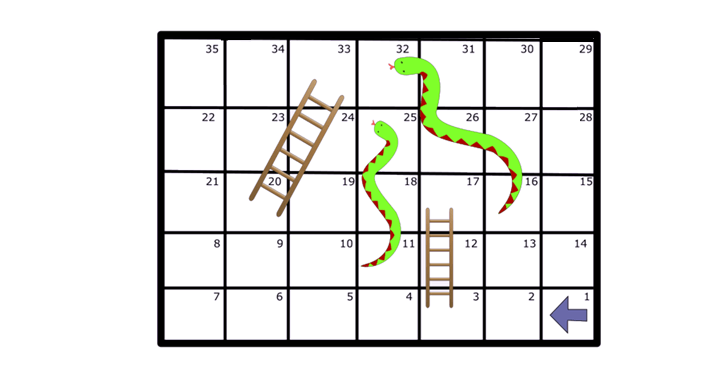 image about Snakes and Ladders Printable named Snakes and Ladders Board Video game: Totally free and Printable Worksheet