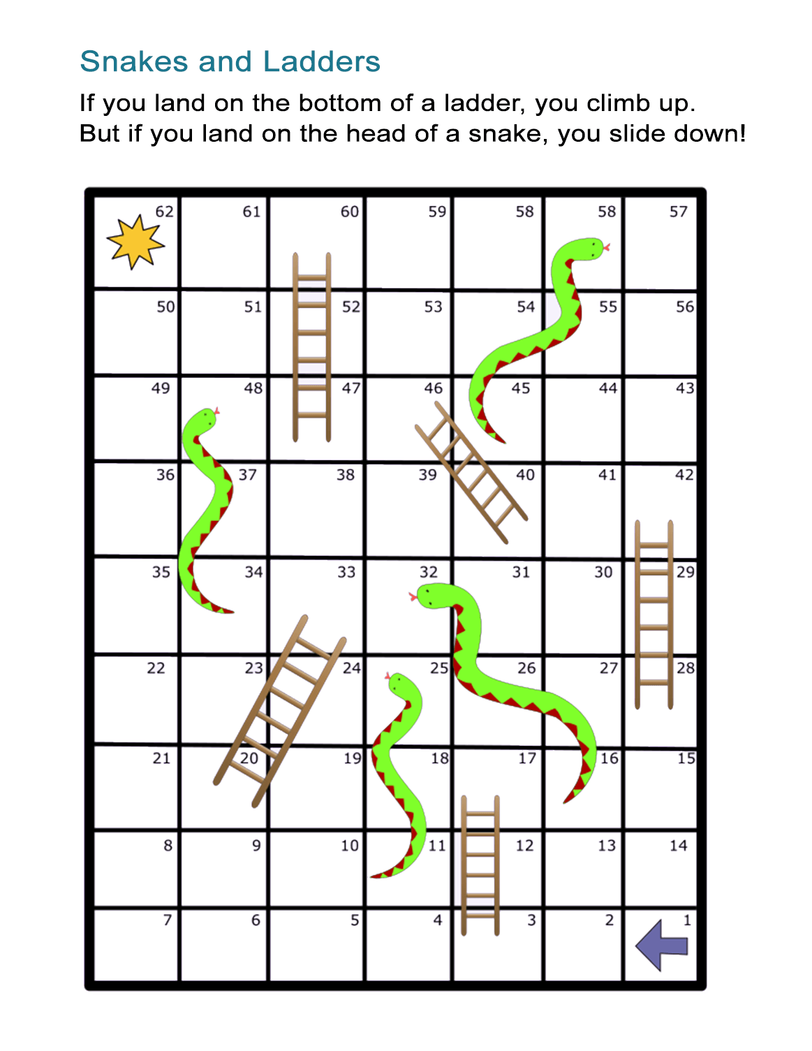 graphic regarding Snakes and Ladders Printable titled Snakes and Ladders Board Match: Absolutely free and Printable Worksheet