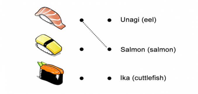 Different Types of Sushi Menu Quiz