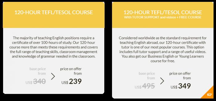 ITTT Online Course